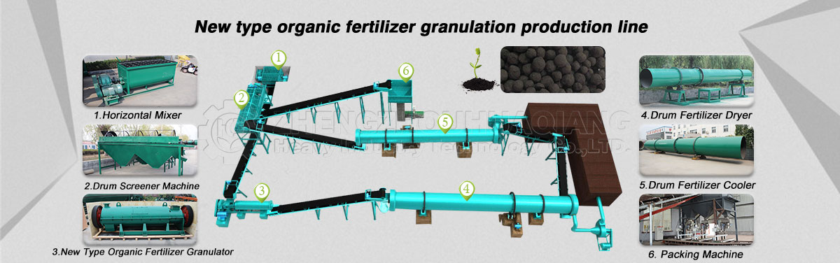 New Type organic fertilzer granulation production line