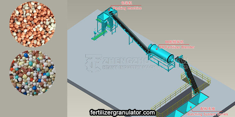 bb fertilizer equipment processing technology