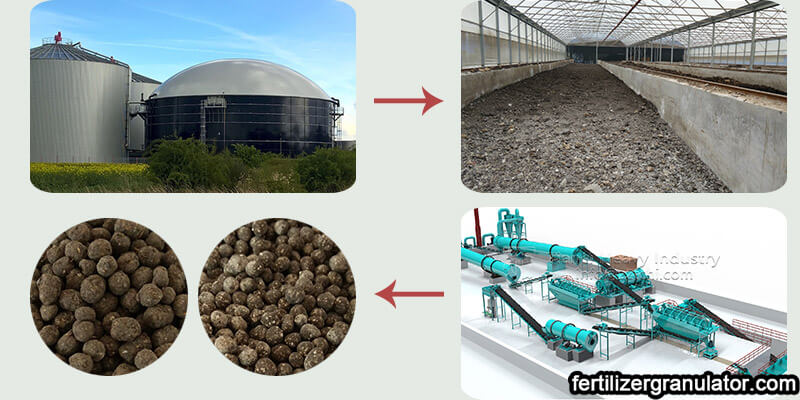 biogas organic fertilizer production process and equipment
