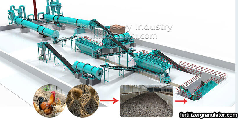 chicken manure organic fertilizer manufacturing process
