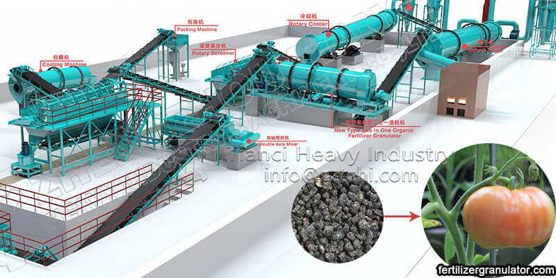 Combined organic and NPK fertilizer granulator production equipment