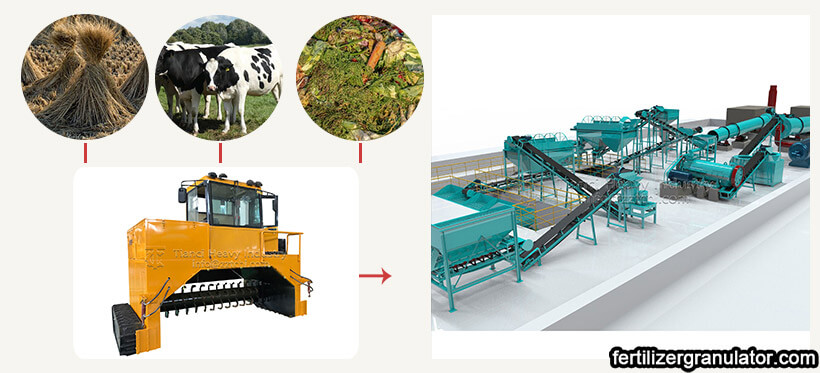 cow dung organic fertilizer production equipment