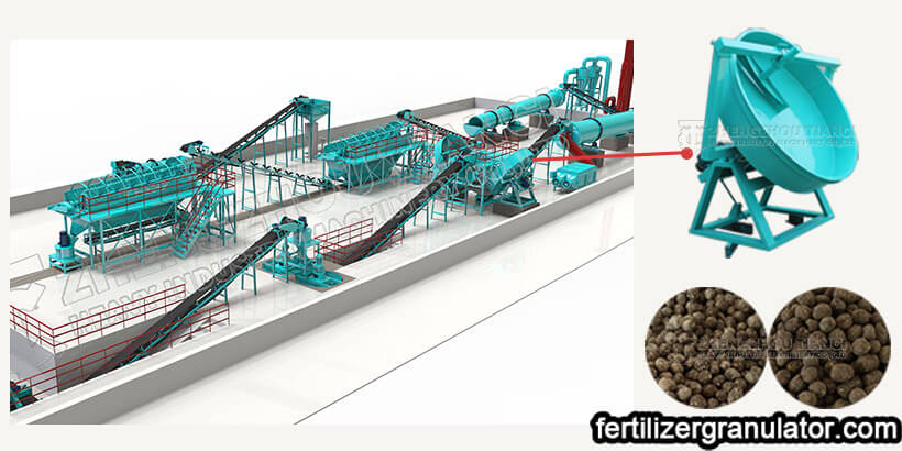 production process of disc pelletizer