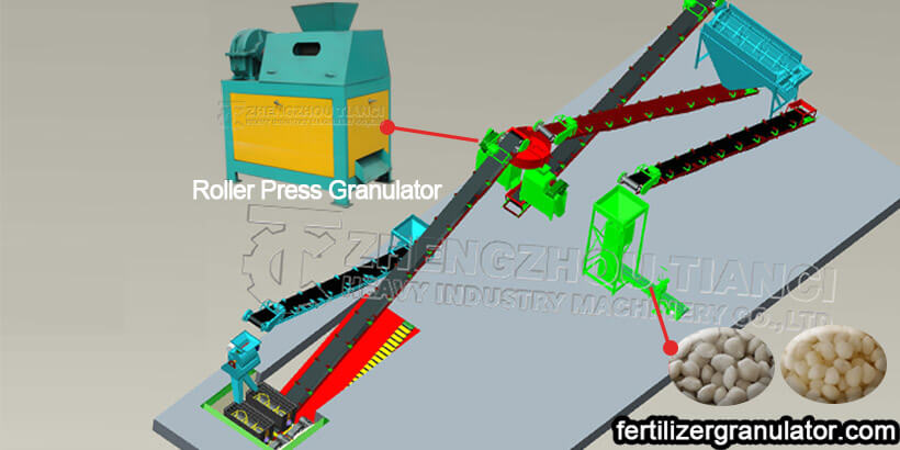 roller granulator fertilizer production process