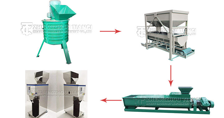Foliar fertilizer production machinery