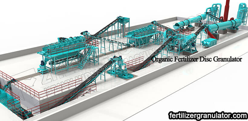 Organic Fertilizer Disc Granulator Production Process