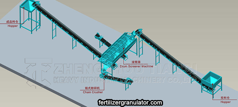 Powder Organic Fertilizer Production Line