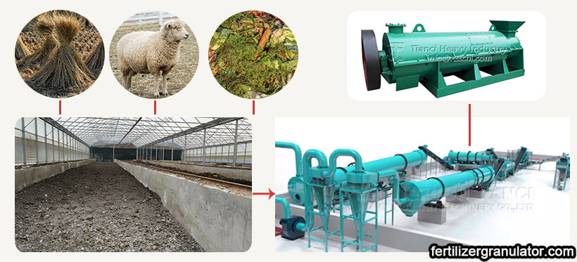 sheep manure organic fertilizer manufacturing process