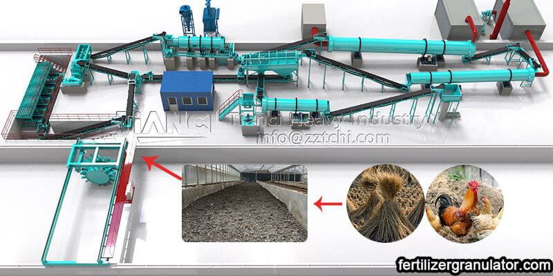 combination granulation fertilizer production line