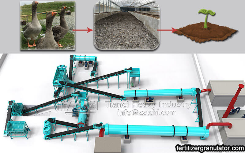 duck manure organic fertilizer manufacturing machine