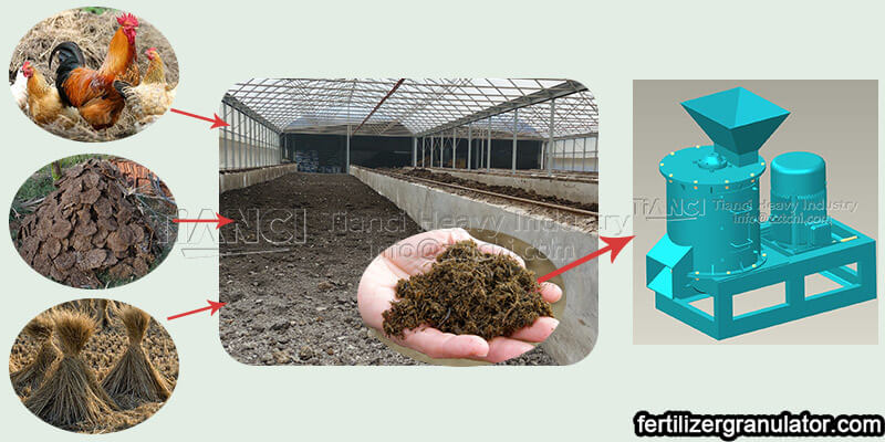 High quality and inexpensive crusher for organic fertilizer manufacturing