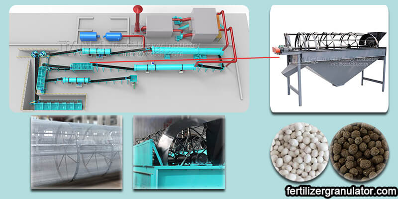 particle screener machine